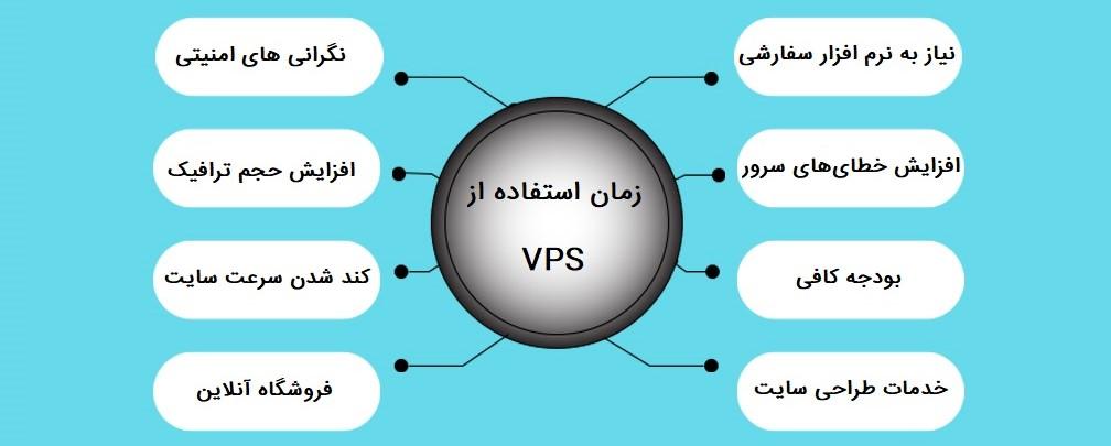 زمان استفاده از سرور مجازی VPS