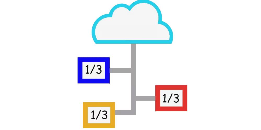 پهنای باند اینترنت چیست؟ مفهوم پهنای باند یا bandwidth