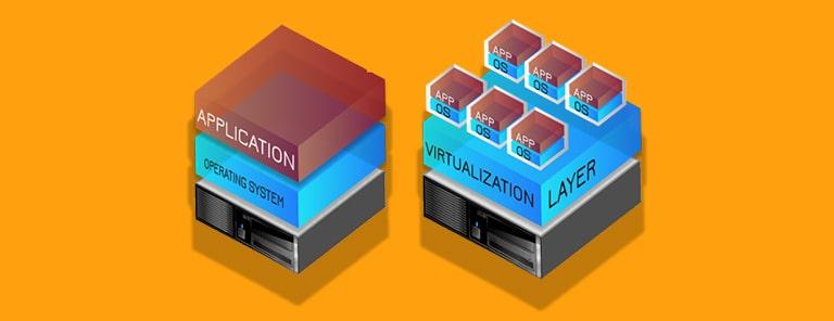 مجازی سازی سرور چیست؟